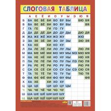 Слоговая таблица (большой формат)