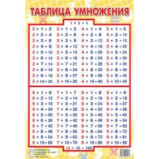 Таблица умножения (большой формат)