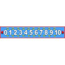 Числовой ряд от 0 до 10
